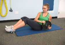 weighted russian twists